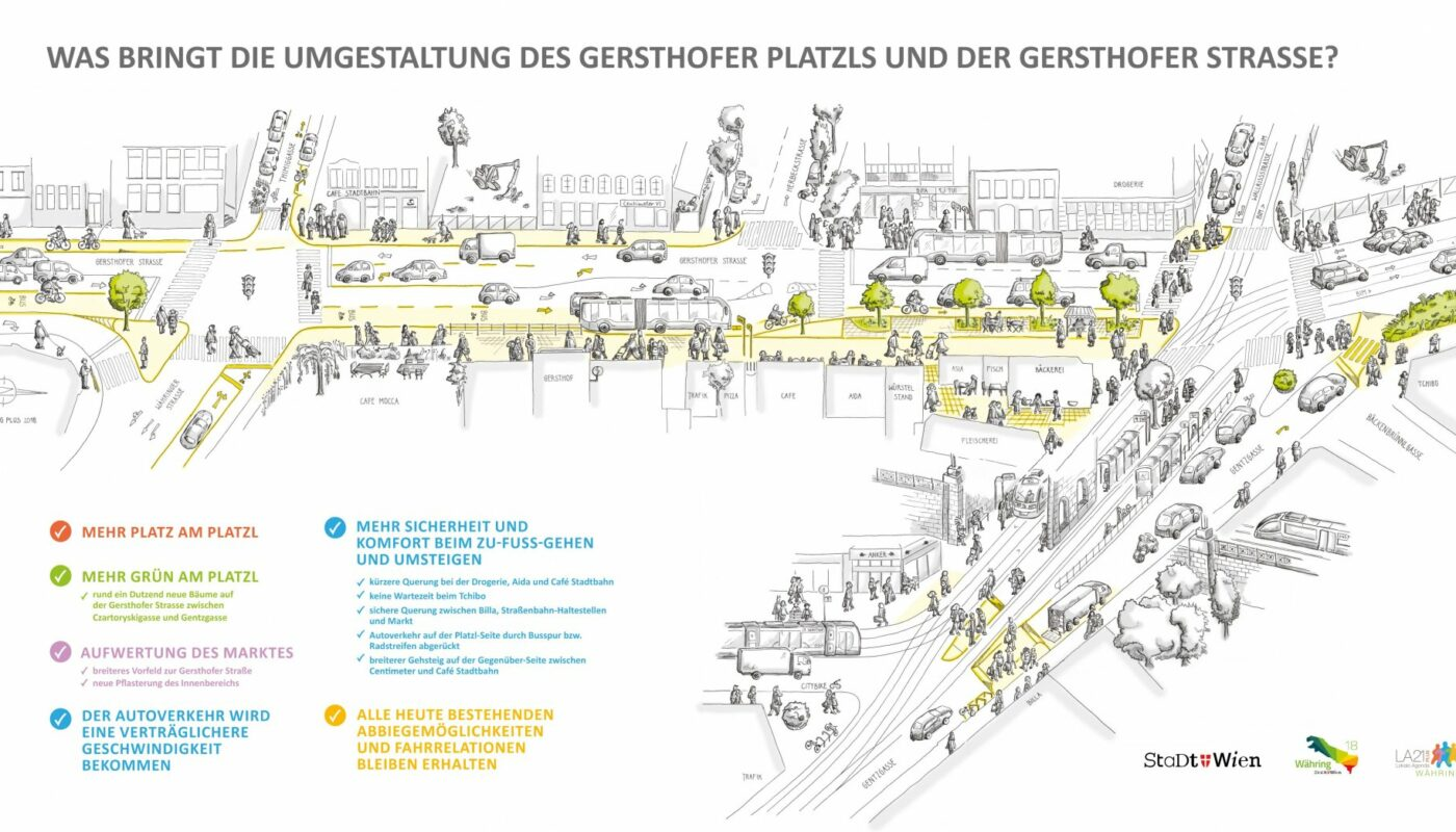 Plan Gersthof - Agenda Währing