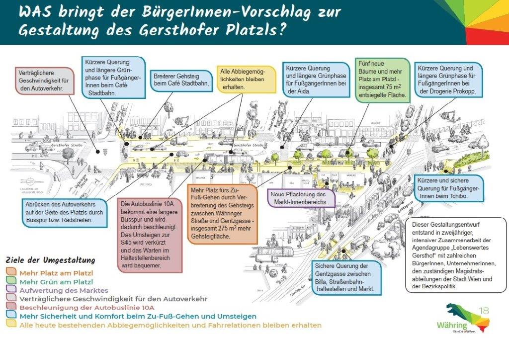 Plan Gersthofer Platzl