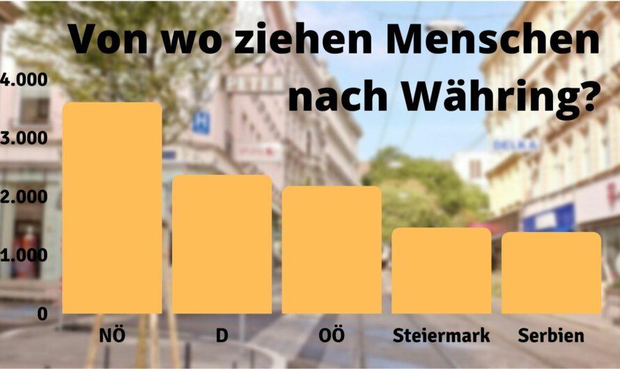 """Währing – ein Bezirk der """"Zuagroasten"""""""