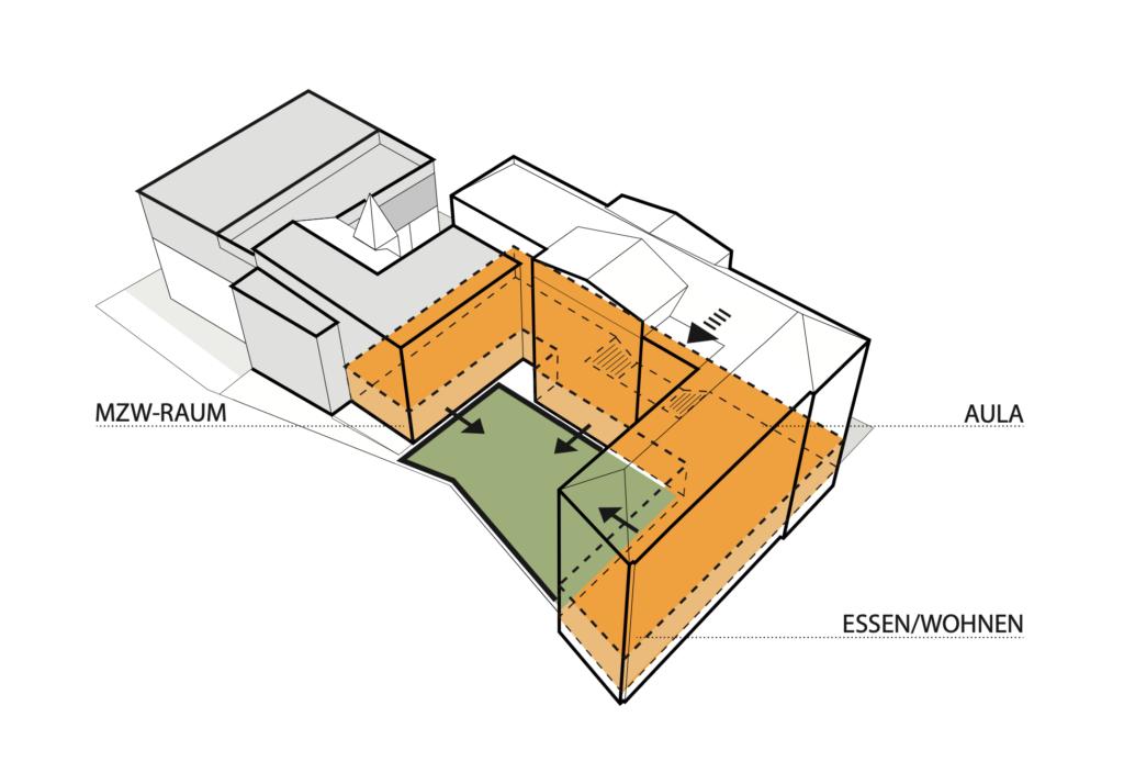 Baukörper Klostergasse @yf Architekten