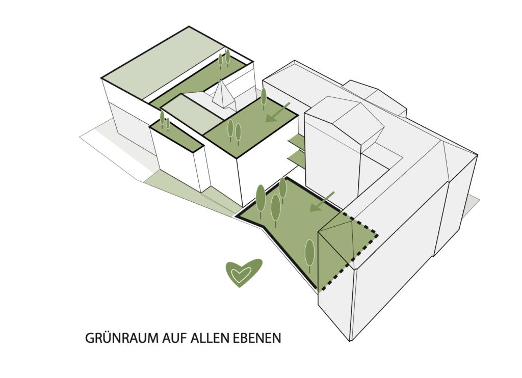 Grünraum Klostergasse @yf Architekten